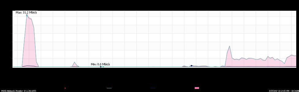 58ba07aa4b35a_chart.png
