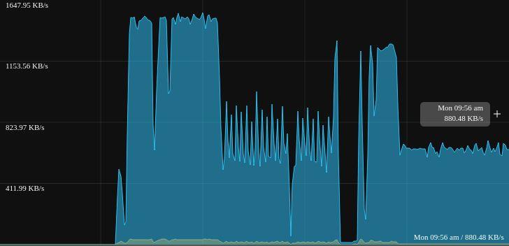58bdb95a09de2_Streaming_Graph.jpg
